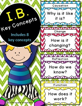 International Baccalaureate Key Concepts posters