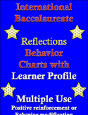 International Baccalaureate Learner Profile goals-Editable