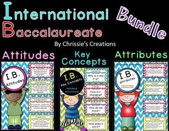 International Baccalaureate attitudes attributes key concepts bundle