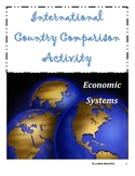 International Country Comparison Activity - Economic Systems