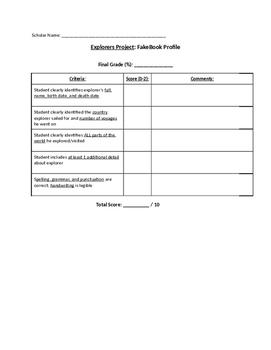 International Explorers Fakebook (Facebook) Profile Project