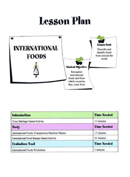 International Foods Lesson