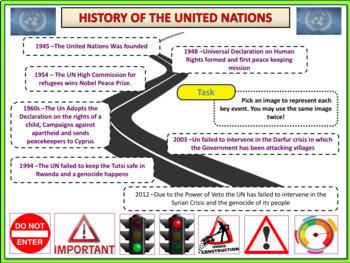 International Organisations UN EU NATO ICJ