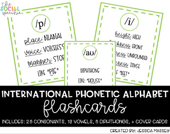 International Phonetic Alphabet (IPA) Flashcards