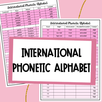 Phonetic Alphabet Worksheets Teaching Resources Tpt