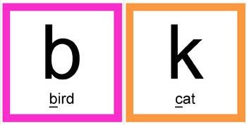 International Phonetic Alphabet Symbols (IPA) - THRASS
