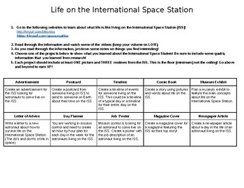 International Space Station Menu Project