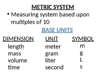 International System of Units & Metric Conversions