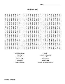 International Table Vocabulary Word Search for Economics