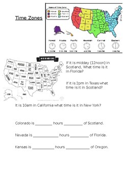 International Time Zones