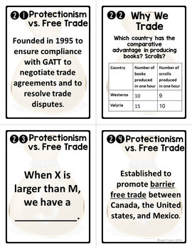 International Trade Review Task Cards