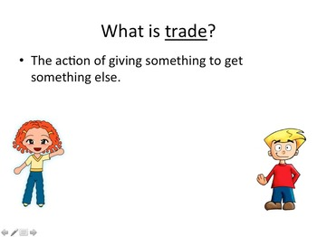 INTRO International Trade/Economics powerpoint and Classroom Trading Game