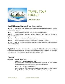 International Travel Tours Project