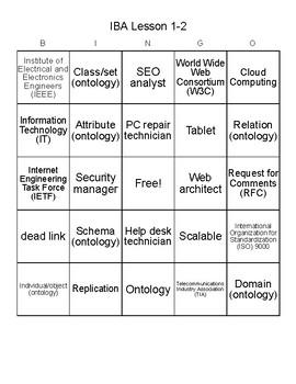 Internet Business Associate (IBA) Lesson 1 Vocabulary Bingo Set #2