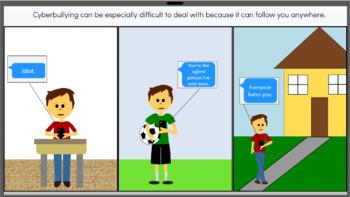 Internet Etiquette –Digital Citizenship Series | Interactive PowerPoint