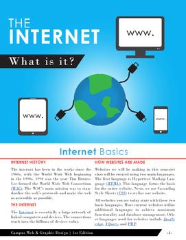 Internet, HTML, & CSS Interactive PDF