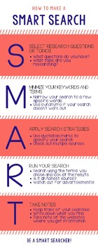 Internet 'SMART Search' - Posters/Bookmark