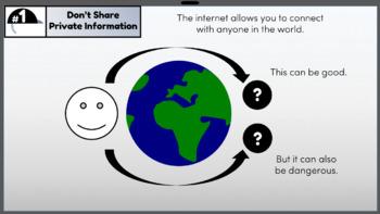 Internet Safety –Digital Citizenship Series   Interactive PowerPoint