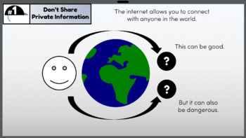 Internet Safety –Digital Citizenship Series | Interactive PowerPoint
