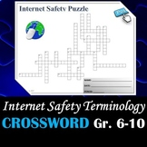 Internet Safety Terms Crossword Puzzle Activity Worksheet