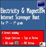 Internet Scavenger Hunt - Fifth Grade & Up - Electricity &