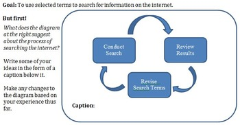 Internet Search Skills: Developing and Using Search Terms