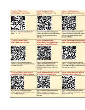 Slope and Linear Equation Resources - Links and QR Codes for Students & Teachers