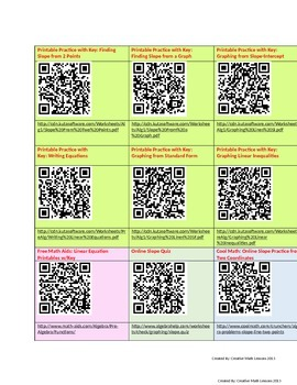 Slope and Linear Equation Resources - Links and QR Codes f