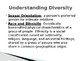Interpersonal Communication & Cultural Diversity in the Workplace