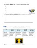 Interpersonal Skills Checklist: Self-Assessment