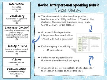 Novice Interpersonal Speaking Rubric for Foreign Languages