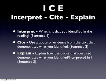 Interpret Cite Explain - ICE for evidence based writing
