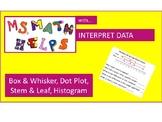 Interpret Graphs - Box & Whisker, Stem & Leaf, Scatterplot, Histogram, Dot Plot