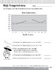 Interpret Graphs and Plots