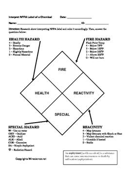 Interpret NFPA worksheet