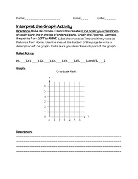 Interpret the Graph Activity