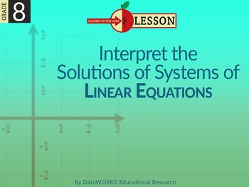 Interpret the Solutions of Systems of Linear Equations