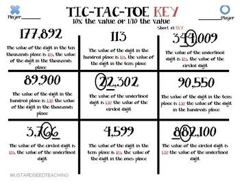 Interpret the value of each place value position: TIC TAC TOE