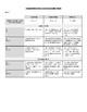 Interpretation Book Clubs Reading Assessment & Rubric