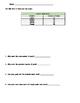 Interpreting Bar Graphs
