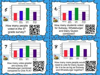 Interpreting Bar Graphs QR Task Cards