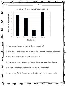 Interpreting Bar Graphs Worksheets