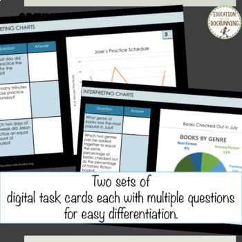 Interpreting Charts Digital Task Card Activity