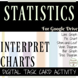 Interpreting Charts Digital Task Card Activity