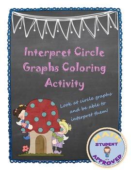 Interpreting Circle Graphs Coloring Activity; Fun & Engaging Worksheet