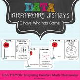 Interpreting Data Displays Game {circle, double line, scatter plots}