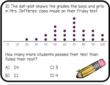 Stem and Leaf, Dot Plots and Frequency Tables