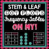 MATH TEST PREP: Stem and Leaf, Dot Plots and Frequency Tab