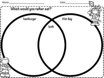 Interpreting Data With Bar Graphs, Venn Diagrams, Pictographs, and Tally Charts