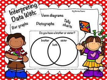 Interpreting Data With Bar Graphs, Venn Diagrams, Pictogra